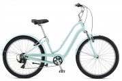 Schwinn Streamliner 1 Woman (2017)